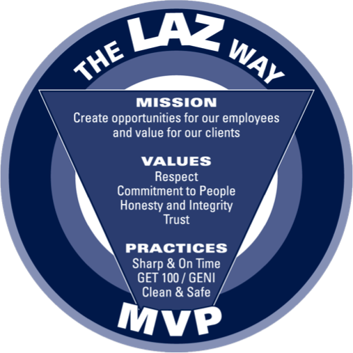 LAZ Parking Mission Values and Practices